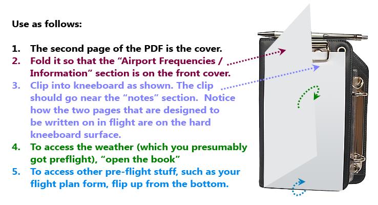 image relating to Asa Flight Planner Printable identify VFR NavLog (Navigation Log) and Cross State Flight
