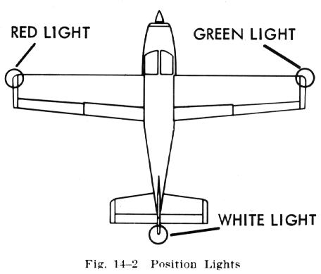 cessna 172 wiring diagram with Anti Collision Diagram For Wiring on Racing Instrument Panel also Aircraft Hydraulic System Schematic moreover 1965 Lemans Wiring Diagram moreover Cessna 140 Wiring Diagram besides Kia Sorento Oil Filter Location.