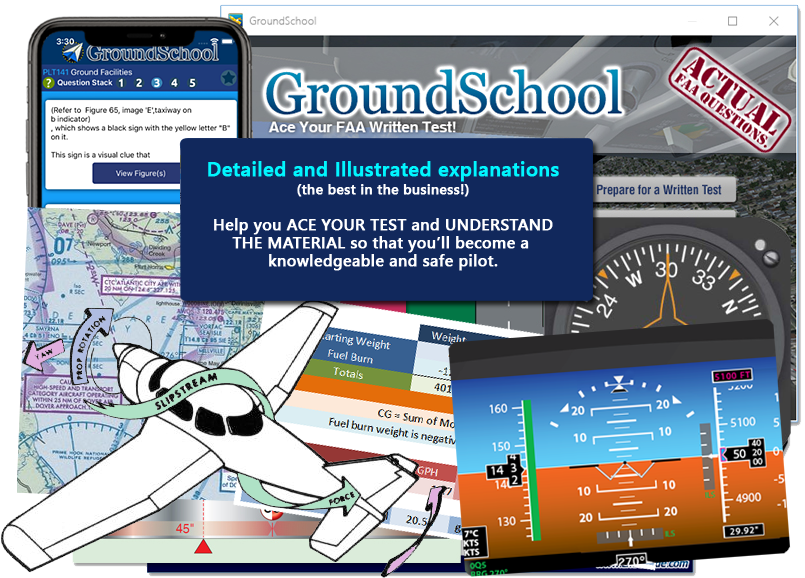 41c6b500573 The best way to prepare for your FAA Private and or Recreational Pilot  written test is to download the GroundSchool software from above.